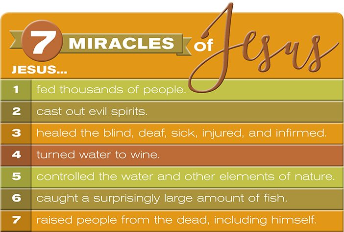 7 Types Of Miracles Of Jesus Performed In The Bible